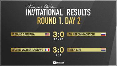 Magnus Carlsen Invitational, Ergebnisse Runde 1