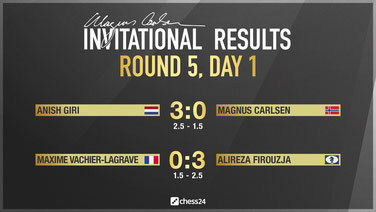 Magnus Carlsen Invitational, Ergebnisse Runde 5