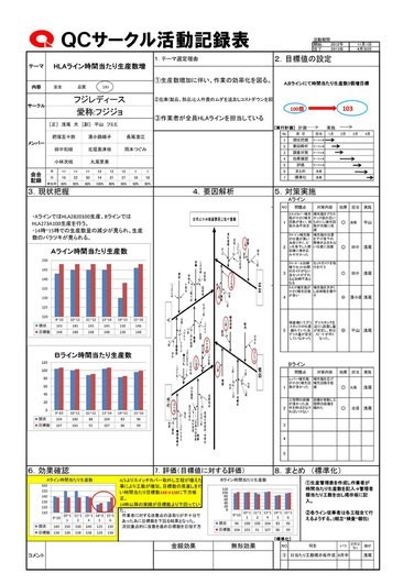 QCサークル活動記録表