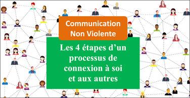 CNV: les 4 étapes du processus