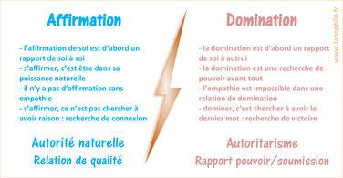 AFFIRMATION & DOMINATION
