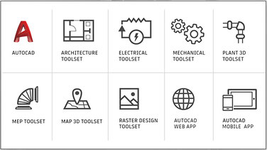 All In One AutoCAD