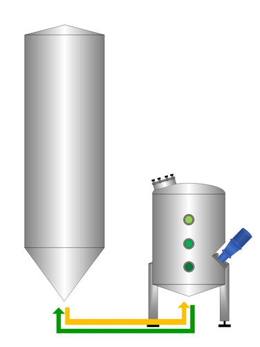 Automatisches Dry Hopping Hopfenstopfen Hopfenaroma automatic dry hopping hop dosing