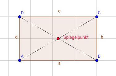 Beispiel für die Punktsymmetrie oder auch Drehsymmetrie mit eingezeichnetem Spiegelpunkt bei einem Rechteck