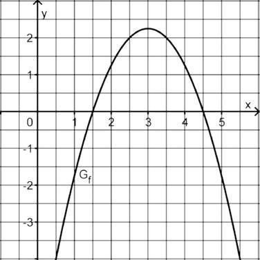 Grafik zur Aufgabe 3 des Mathe Abiturs 2018.