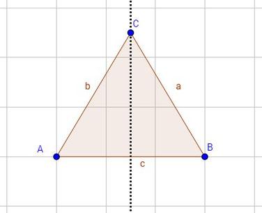 Beispiel für ein achsensymmetrisches Dreieck