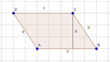 Parallelogramm mit eingezeichneter Höhe für die Berechnung der Fläche