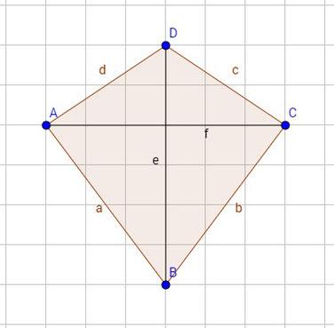 Drachenviereck mit eingezeichneten Linien e und f zur Berechnung der Fläche