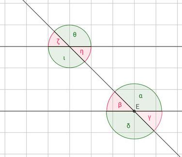 Winkel bei einem Z-Winkel bestimmen