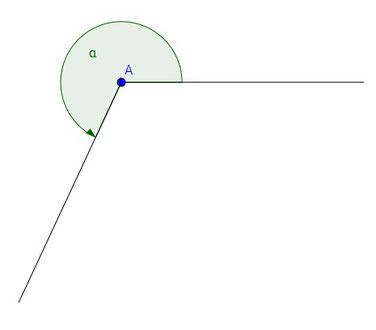 Beispiel für einen überstumpfen Winkel