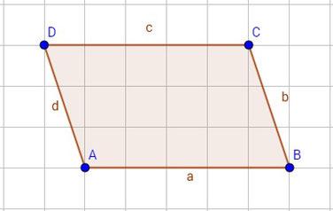 Parallelogramm mit Beschriftung von Seiten und Ecken