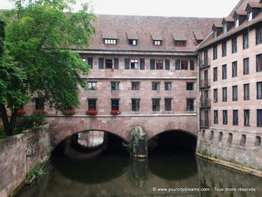 Nuremberg fortifications