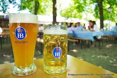biere munich