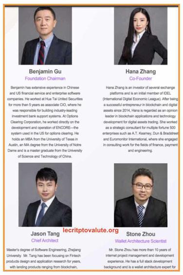 daex blockchain team