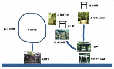 垂裕神社と湊川社の位置関係を表した地図