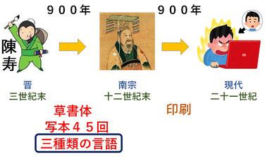 魏志倭人伝の履歴