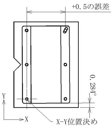 ワークは必ずズレが生じます。長穴を適正配置にした場合0.284度ズレます。