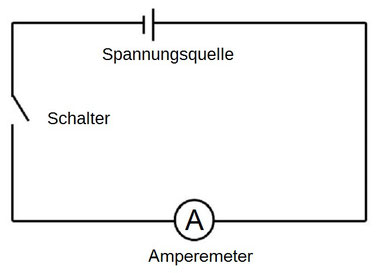 Stromkreis mit geschaltetem Amperemeter