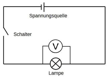 Stromkreis mit einem geschalteten Voltmeter