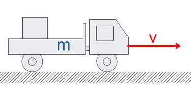 Model zur Veranschaulichung der Beschleunigungsarbeit