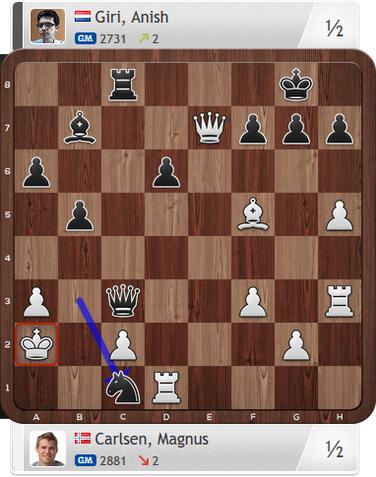Carlsen-Giri, Partie 4, Magnus Carlsen Invitational