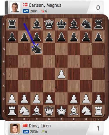 Ding-Carlsen, Partie 1, Magnus Carlsen Invitational