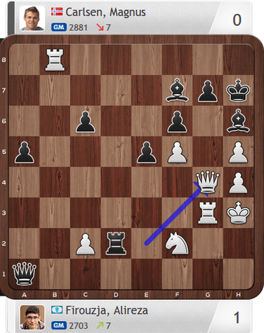 Magnus Carlsen Invitational, Carlsen-Firouzja, Partie 2