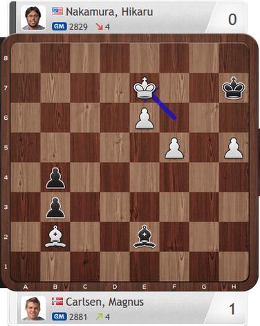 Carlsen-Nakamura, Partie 3, Finale, Magnus Carlsen Invitational
