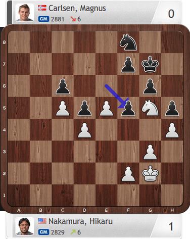 Nakamura-Carlsen, Partie 2, Finale, Magnus Carlsen Invitational