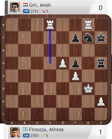 Firouzja-Giri, Partie 1, Magnus Carlsen Invitational