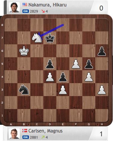Carlsen-Nakamura, Partie 3