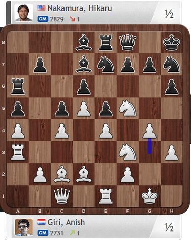 Magnus Carlsen Invitational, Nakamura-Giri, Partie 4
