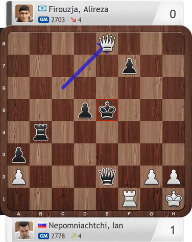 Nepomniachtchi-Firouzja, Armaggedon-Partie, Magnus Carlsen Invitational