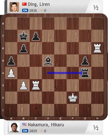 Nakamura-Ding, Partie 1, Magnus Carlsen Invitational