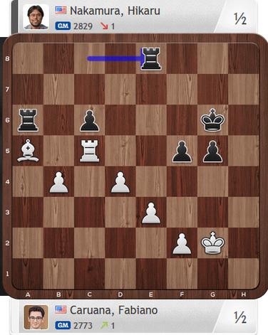 Caruana-Nakamura, Partie 3, Magnus Carlsen Invitational