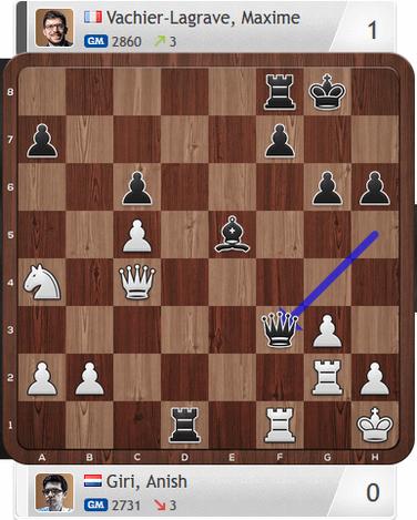 Magnus Carlsen Invitational, MVL-Giri, Partie 2
