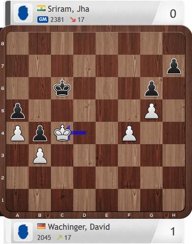 Lüneburger Schachfestival 2019, Wachinger-Sriram