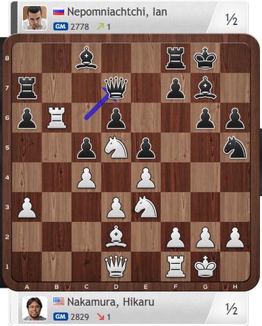 Nakamura-Nepomniachtchi, Partie 3, Magnus Carlsen Invitational