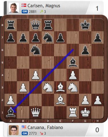 Caruana-Carlsen, Partie 1, Magnus Carlsen Invitational