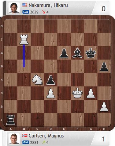Carlsen-Nakamura, Partie 1, Finale, Magnus Carlsen Invitational