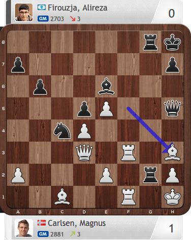 Magnus Carlsen Invitational, Carlsen-Firouzja, Partie 1