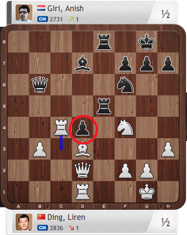 Ding-Giri, Partie 1, Magnus Carlsen Invitational