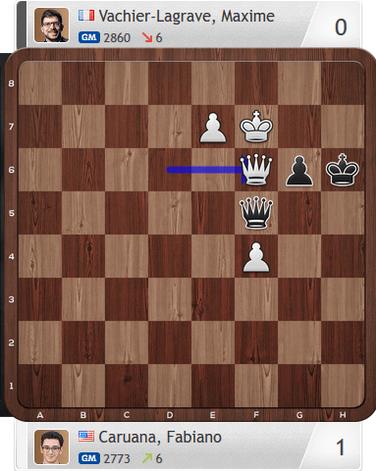 Caruana-MVL, Partie 3, Magnus Carlsen Invitational