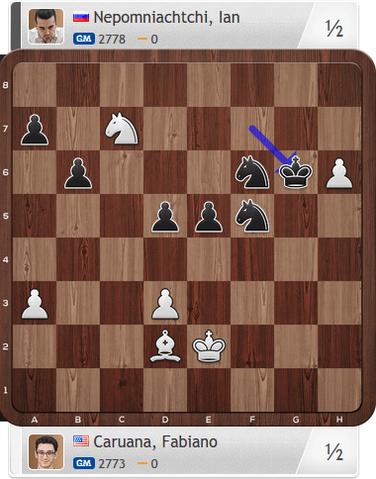 Caruana-Nepomniachtchi, Magnus Carlsen Invitational