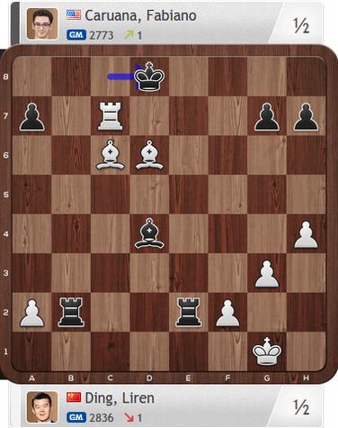 Ding-Caruana, Partie 1, Magnus Carlsen Invitational