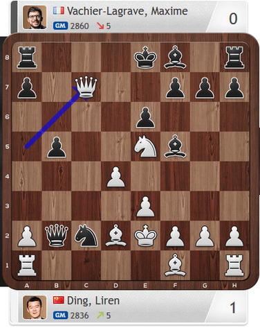 Ding-MVL, Armaggedon-Partie, Magnus Carlsen Invitational