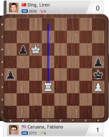 Caruana-Ding, Partie 4, Magnus Carlsen Invitational