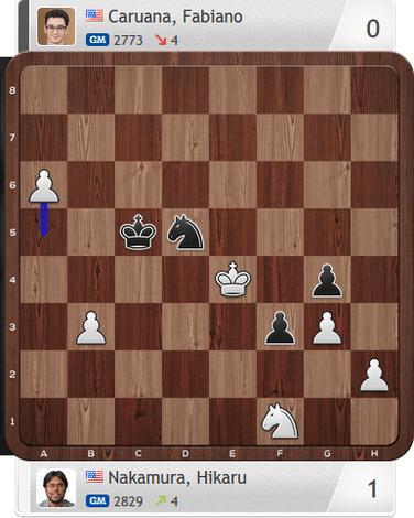 Nakamura-Caruana, Partie 2, Magnus Carlsen Invitational
