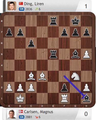 Carlsen-Ding, Partie 4, Magnus Carlsen Invitational