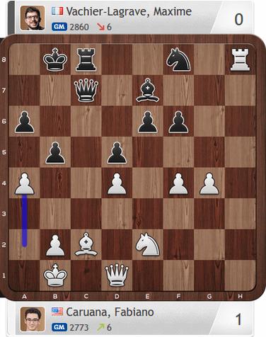 Caruana-MVL, Partie 1, Magnus Carlsen Invitational